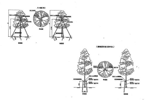 支柱(風除け支柱)の種類とバージョンアップ例