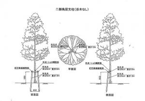 丸太を材料とした二脚鳥居(添木なし)支柱